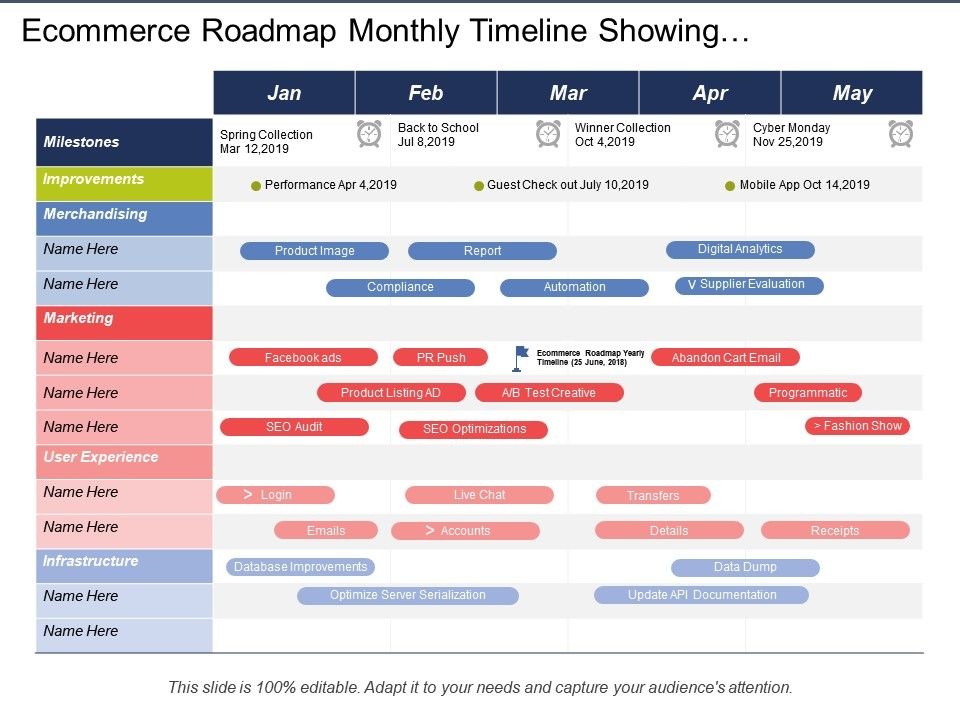 ecommerce_roadmap_monthly_timeline_showing_improvements_and_marketing_Slide01