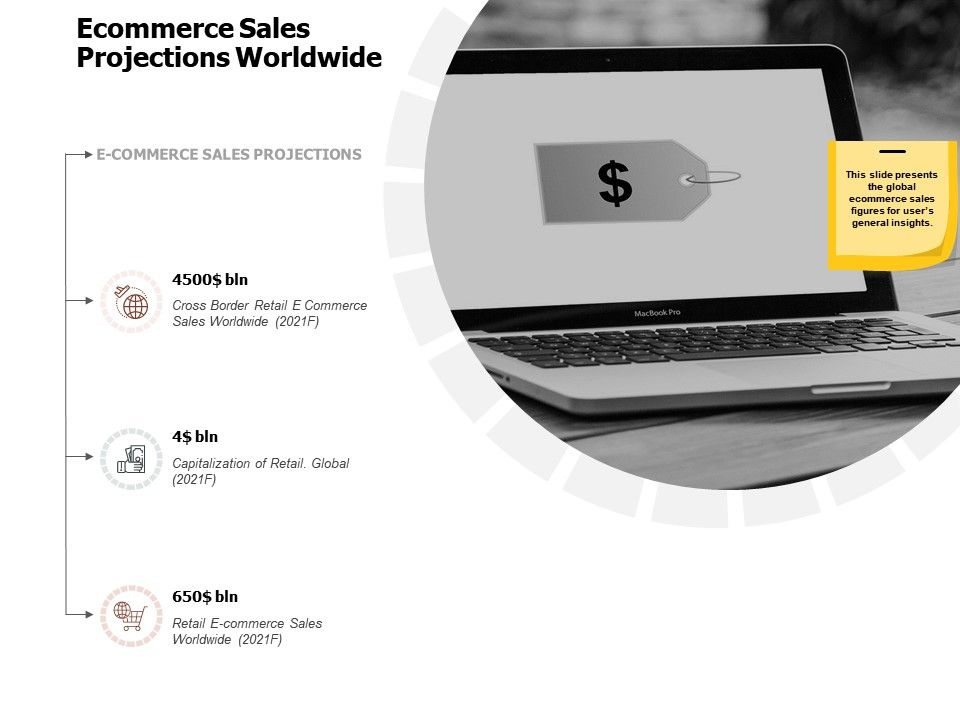Ecommerce Sales Projections Worldwide Finance Ppt Powerpoint