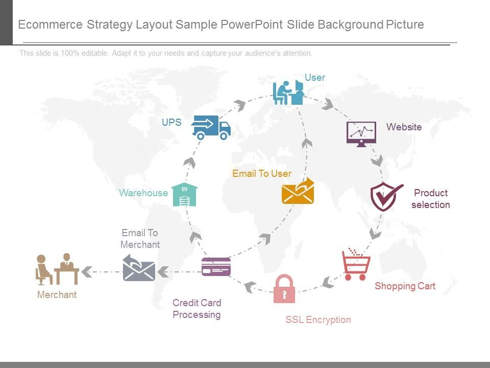 ecommerce_strategy_layout_sample_powerpoint_slide_background_picture_Slide01