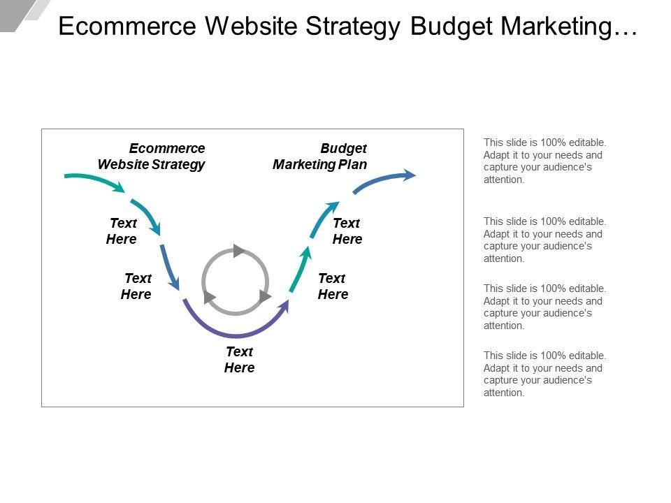 ecommerce website strategy budget marketing plan distribution