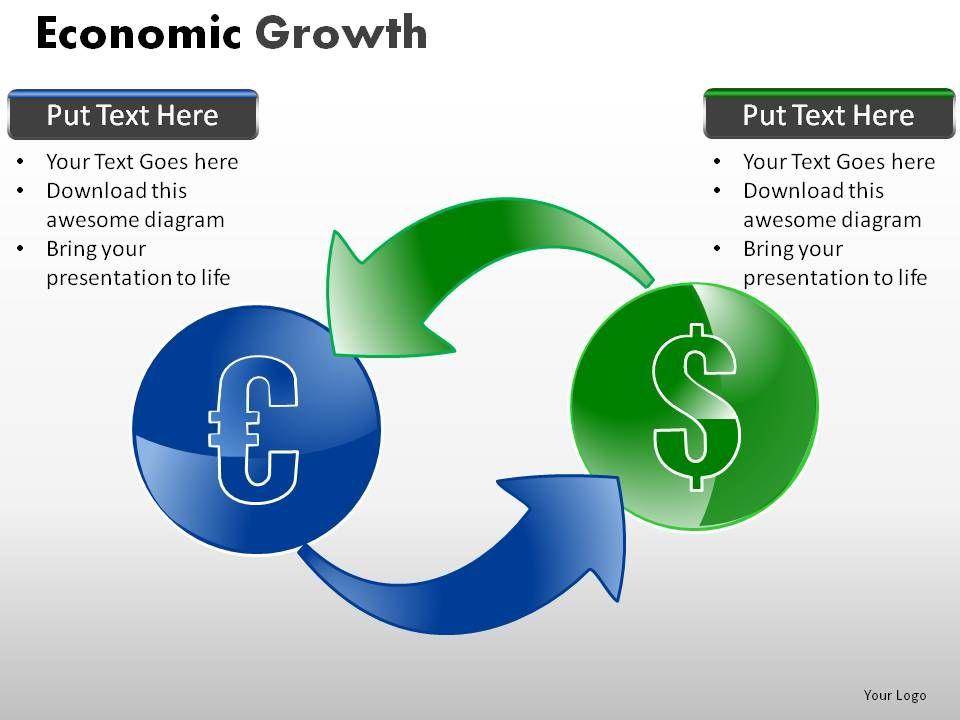 economic_growth_powerpoint_presentation_slides_Slide08