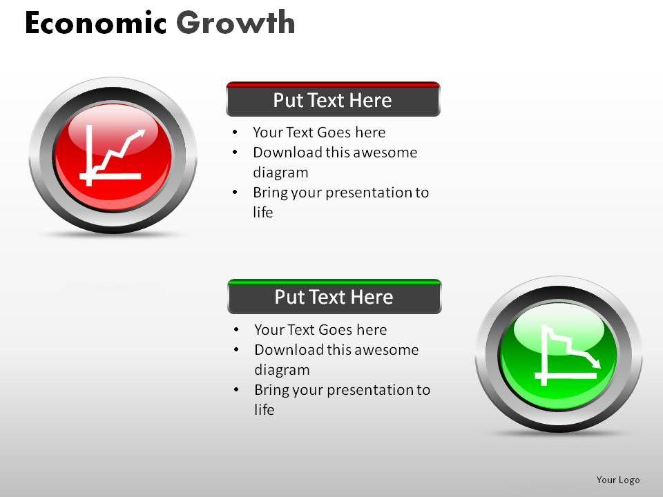 economic_growth_powerpoint_presentation_slides_Slide15