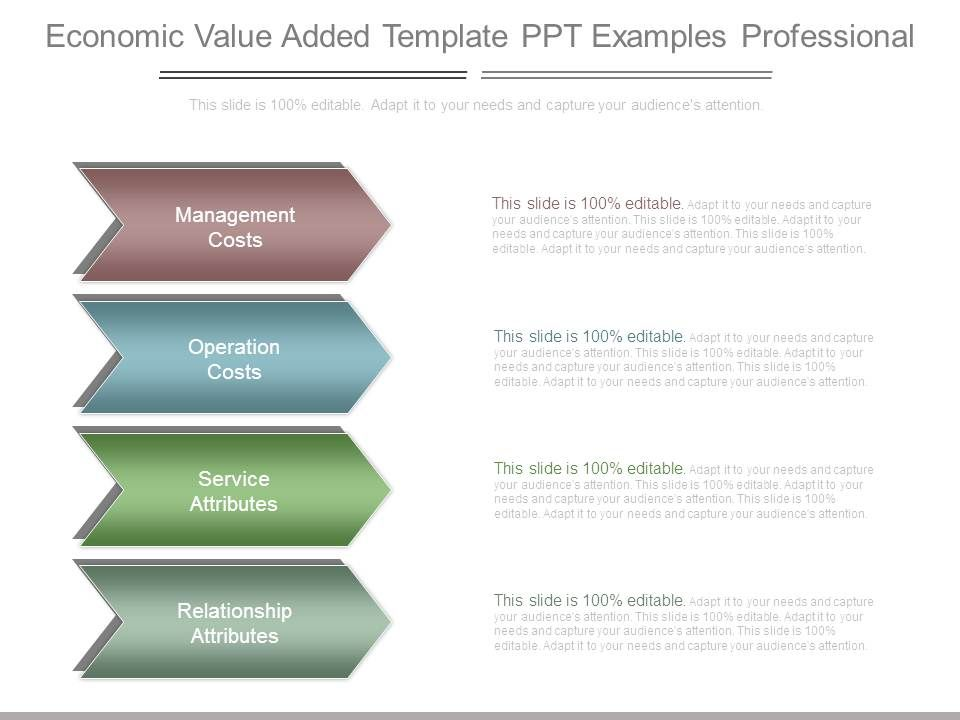 Economic value added template ppt examples professional powerpoint economicvalueaddedtemplatepptexamplesprofessionalslide01 economicvalueaddedtemplatepptexamplesprofessionalslide02 toneelgroepblik Images