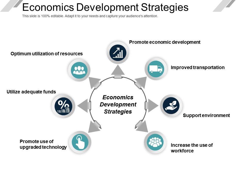 Economics Development Strategies Ppt Presentation Powerpoint