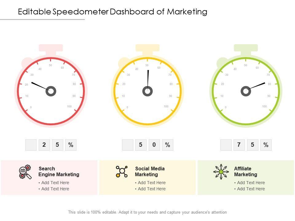 Editable Speedometer Dashboard Of Marketing