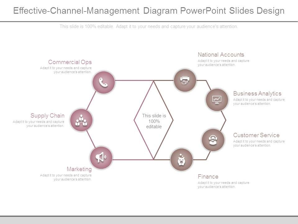 effective_channel_management_diagram_powerpoint_slides_design_Slide01