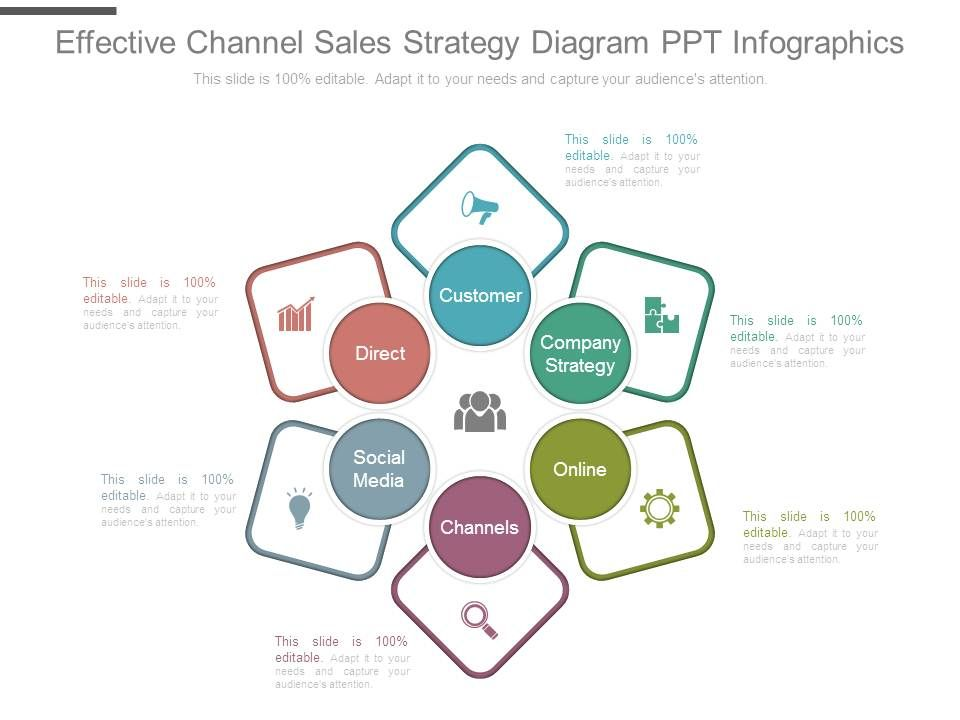 effective channel sales strategy diagram ppt infographics