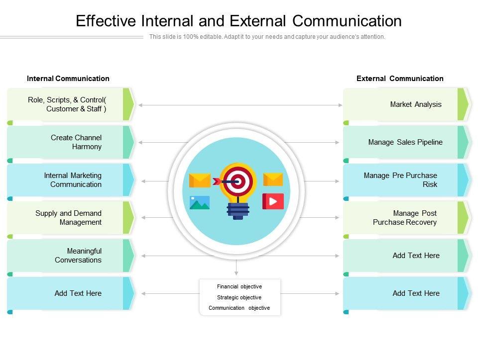 Effective Internal And External Communication