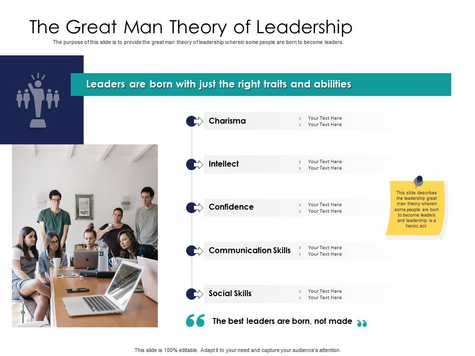 Effective Leadership Management Styles Approaches The Great Man Theory Of Leadership Ppt Objects