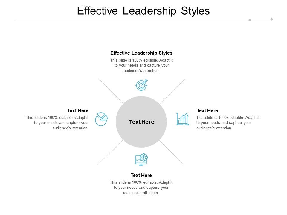 Effective Leadership Styles Ppt Powerpoint Presentation Styles Clipart Cpb