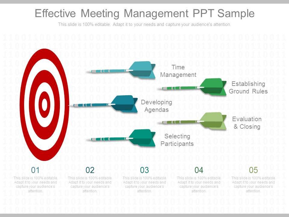 Effective Meeting Management Ppt Sample | PowerPoint Slide