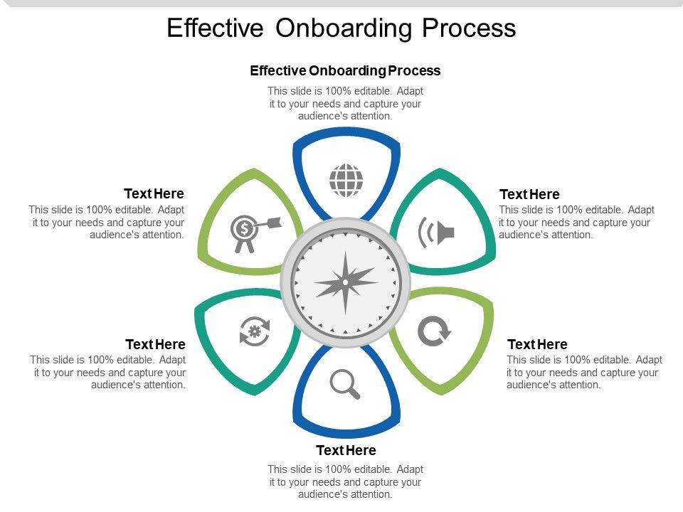 effective_onboarding_process_ppt_powerpoint_presentation_slides_background_image_cpb_Slide01