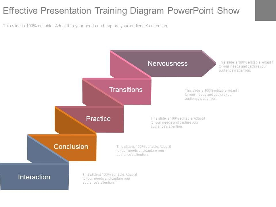 effective presentation training diagram powerpoint show powerpoint
