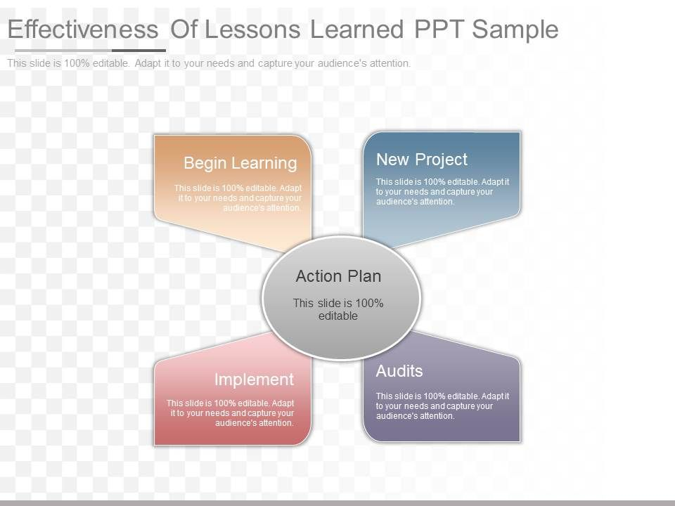 Effectiveness Of Lessons Learned Ppt Sample | PowerPoint ...