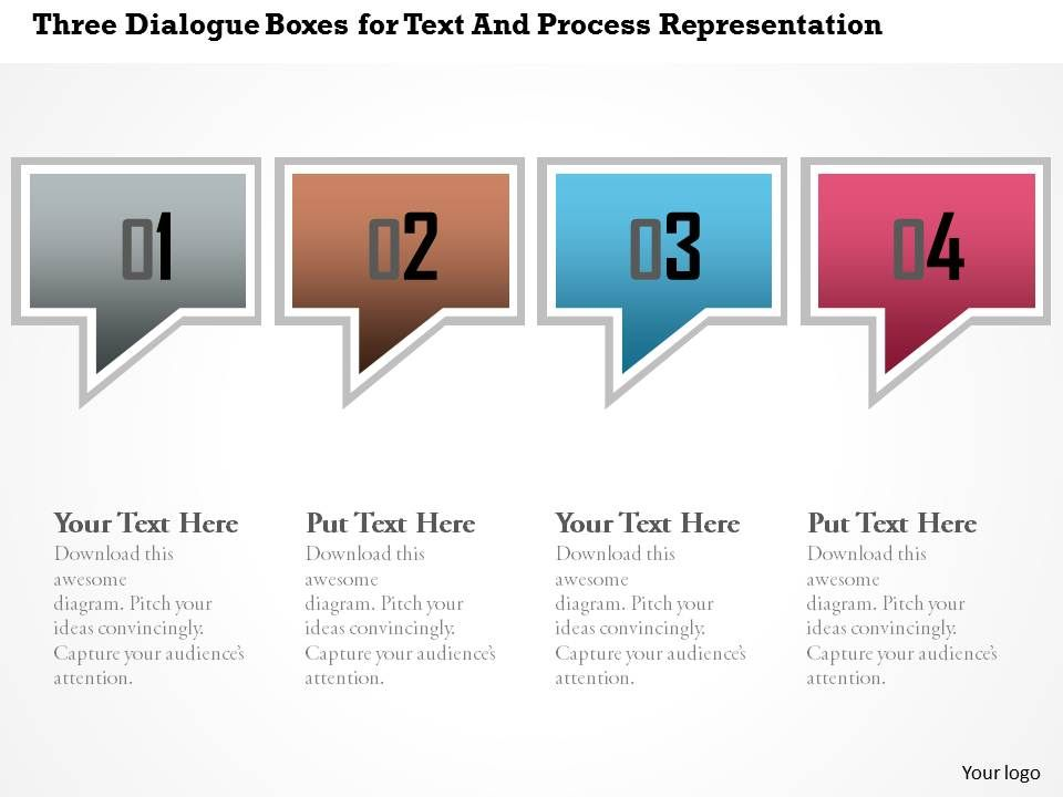 Eh Four Dialogue Boxes For Text And Process Representation ...