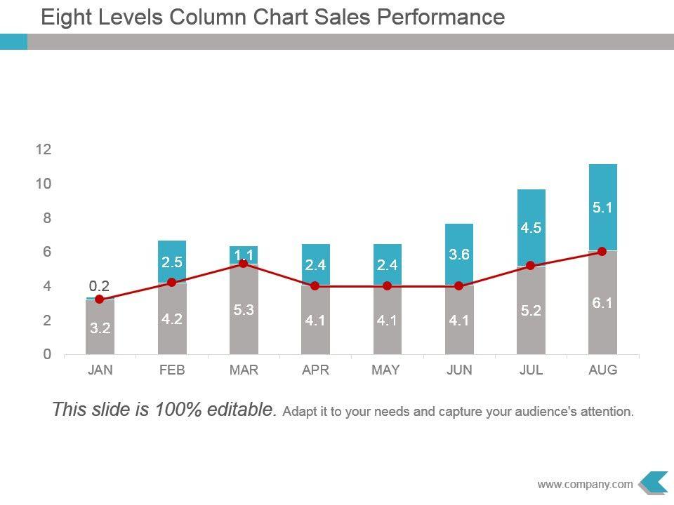 eight_levels_column_chart_sales_performance_ppt_diagram_Slide01