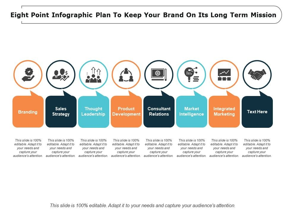 eight_point_infographic_plan_to_keep_your_brand_on_its_long_term_mission_Slide01