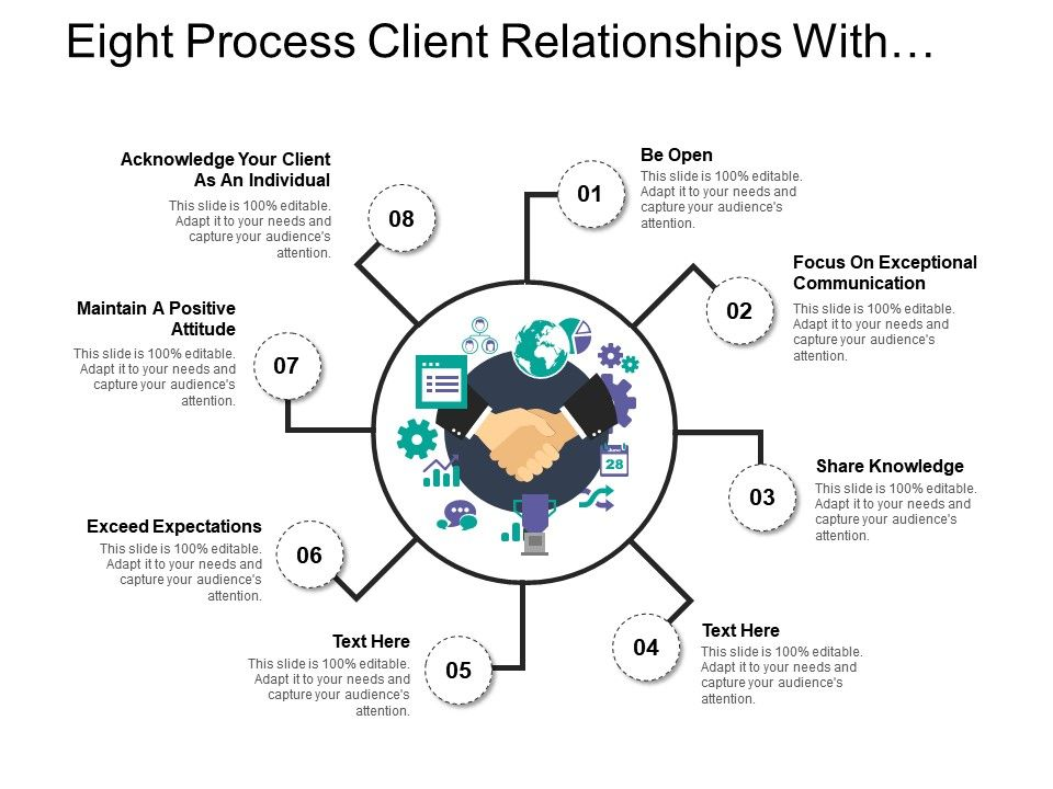 eight_process_client_relationships_with_sharing_knowledge_and_maintaining_positive_attitude_Slide01