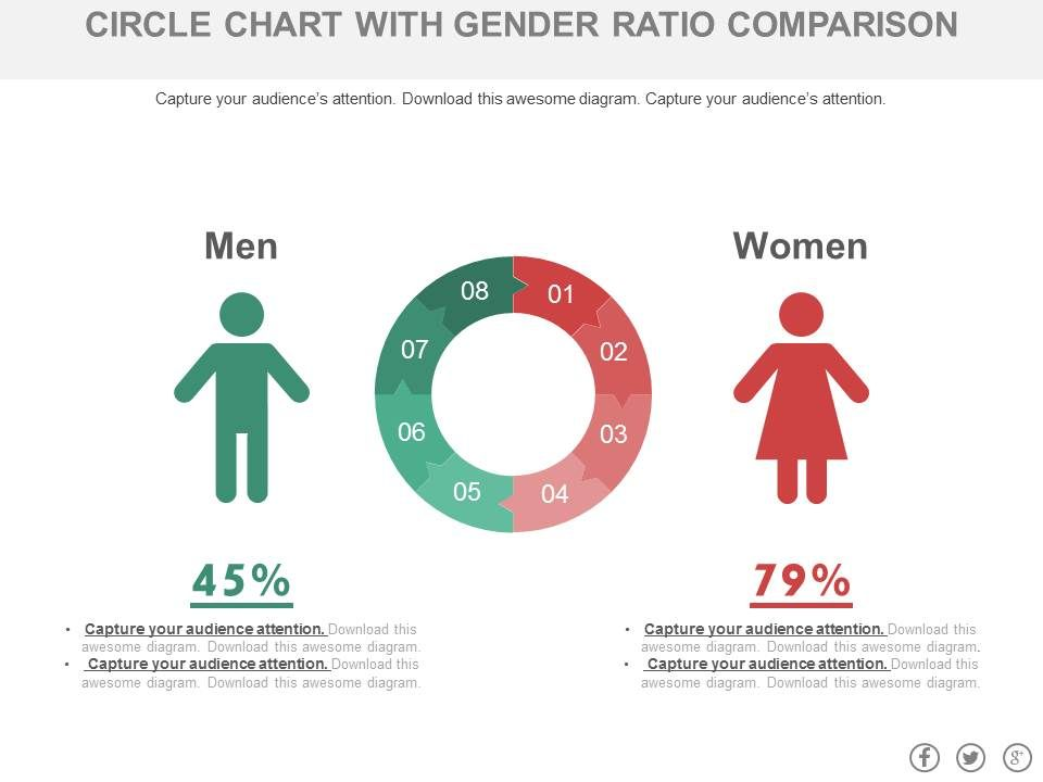 effect of gender imbalance Analyzes the social causes of gender inequality explores origins, economics, politics, power, sexuality, violence, ideology, and other potential causes.