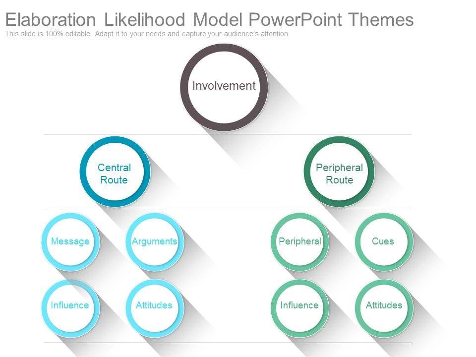 Elaboration likelihood model powerpoint themes powerpoint elaborationlikelihoodmodelpowerpointthemesslide01 elaborationlikelihoodmodelpowerpointthemesslide02 ccuart Gallery
