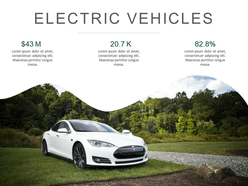 Electric Vehicles EVs Growth Luxury Environment Friendly