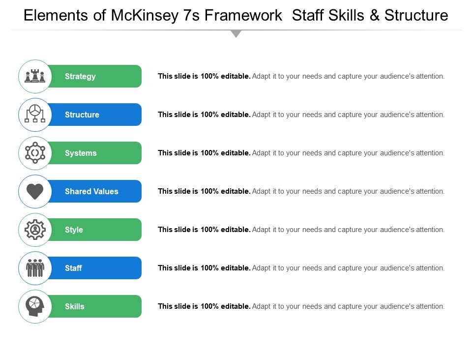 elements_of_mckinsey_7s_framework_staff_skills_and_structure_Slide01