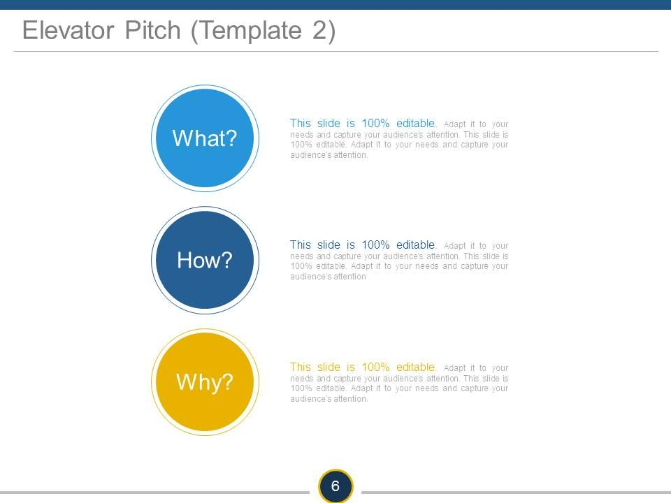 Elevator Pitch Powerpoint Presentation Slides | Presentation