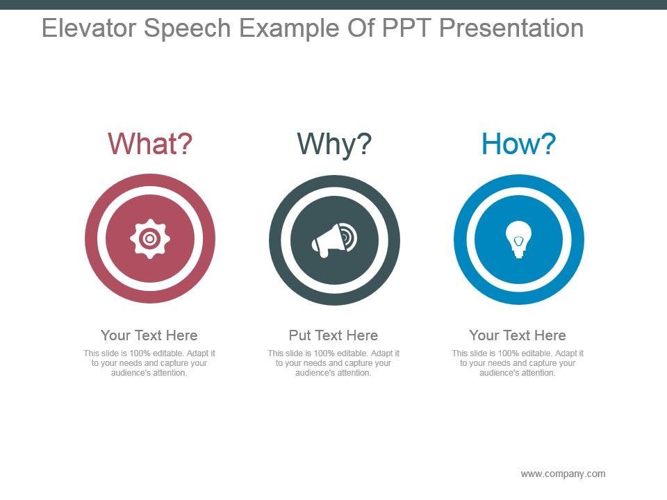 Elevator Speech Example Of Ppt Presentation | PowerPoint Slide ...