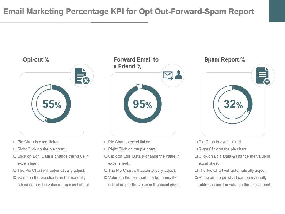 email marketing percentage kpi for opt out forward spam report ppt slide powerpoint slide. Black Bedroom Furniture Sets. Home Design Ideas