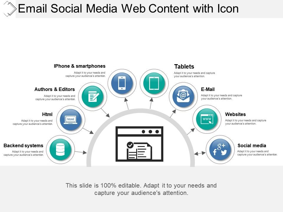 Email Social Media Web Content With Icon | PowerPoint Slide