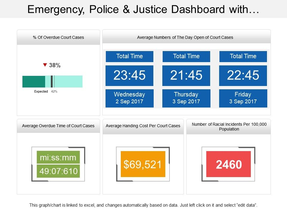 emergency_police_and_justice_dashboard_with_overdue_court_cases_Slide01