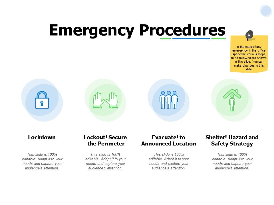 Emergency Procedures Location Ppt Powerpoint Presentation Gridlines