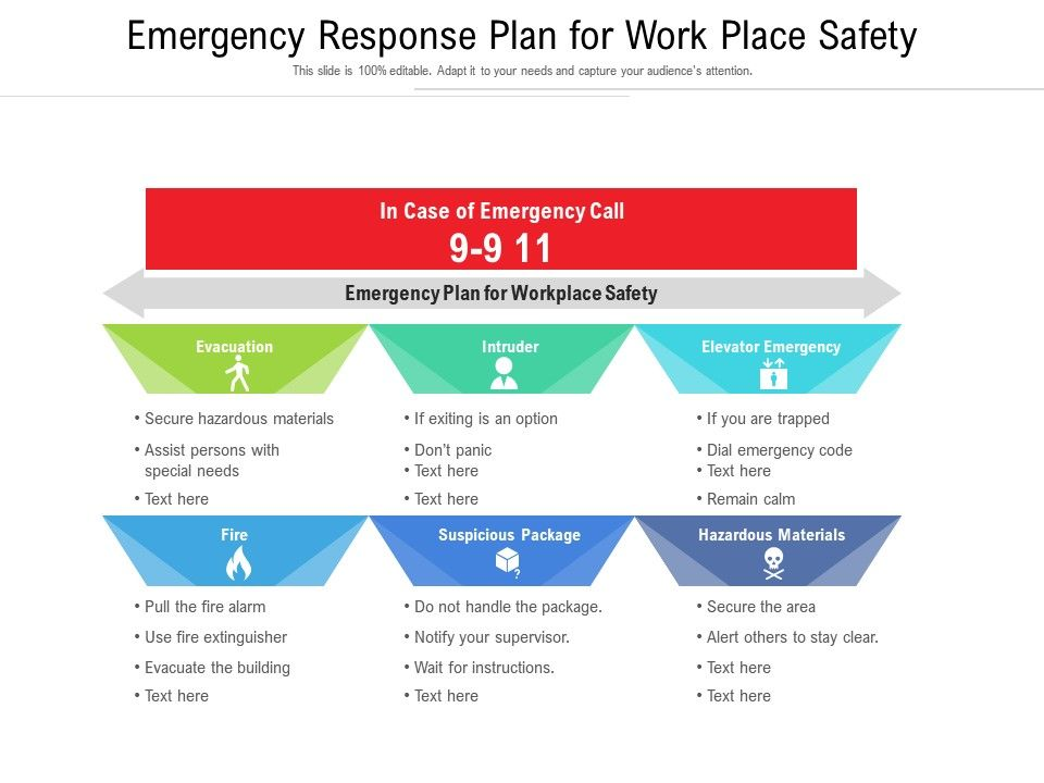 Emergency Response Plan For Work Place Safety