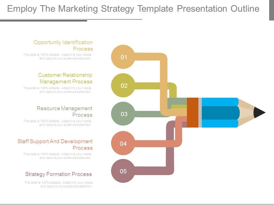 employ the marketing strategy template presentation outline, Powerpoint templates