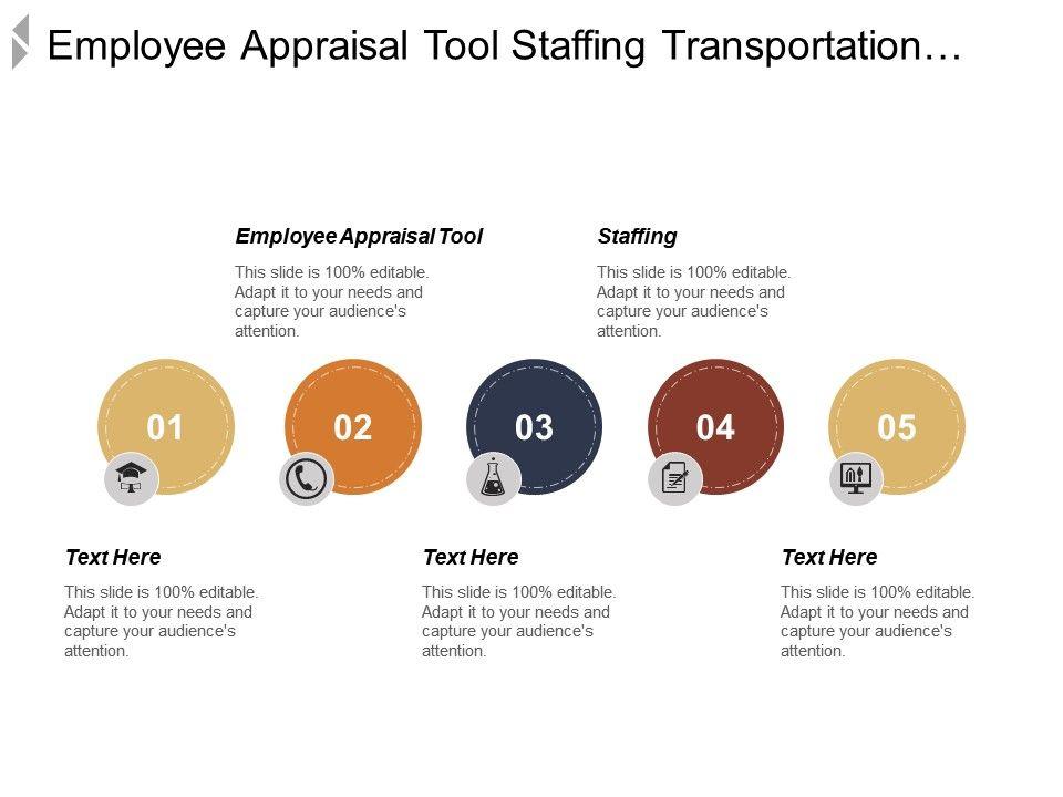 Employee Appraisal Tool Staffing Transportation Problem