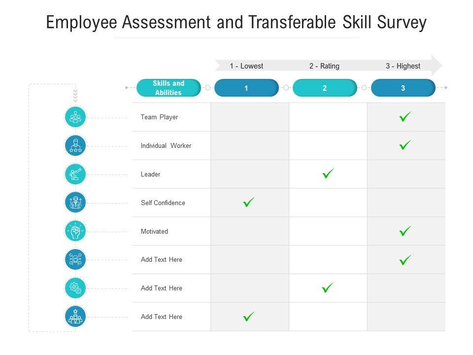 Employee Assessment And Transferable Skill Survey