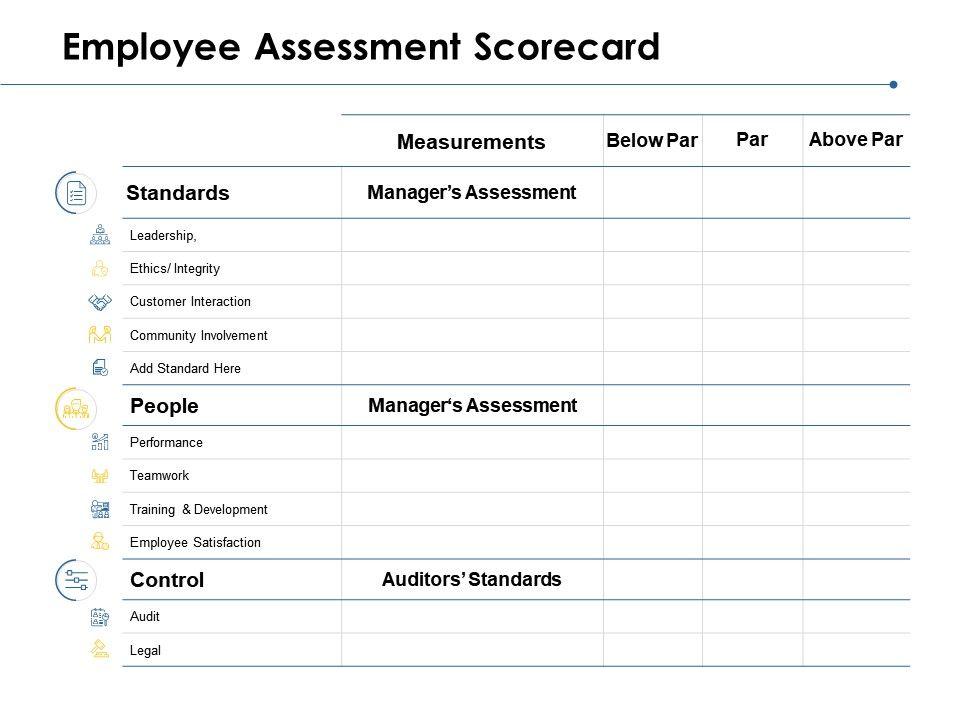 Employee Assessment Scorecard Performance Teamwork Ppt Powerpoint Presentation Model Icon
