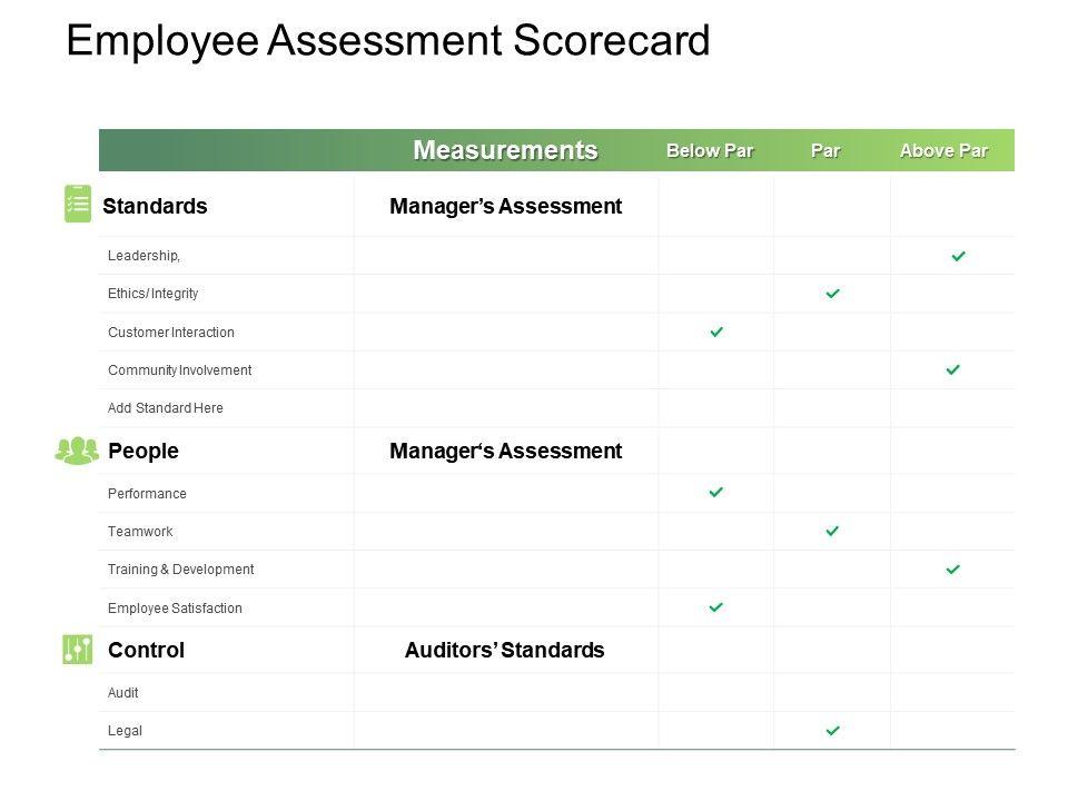 Employee Assessment Scorecard Ppt Powerpoint Presentation File Skills