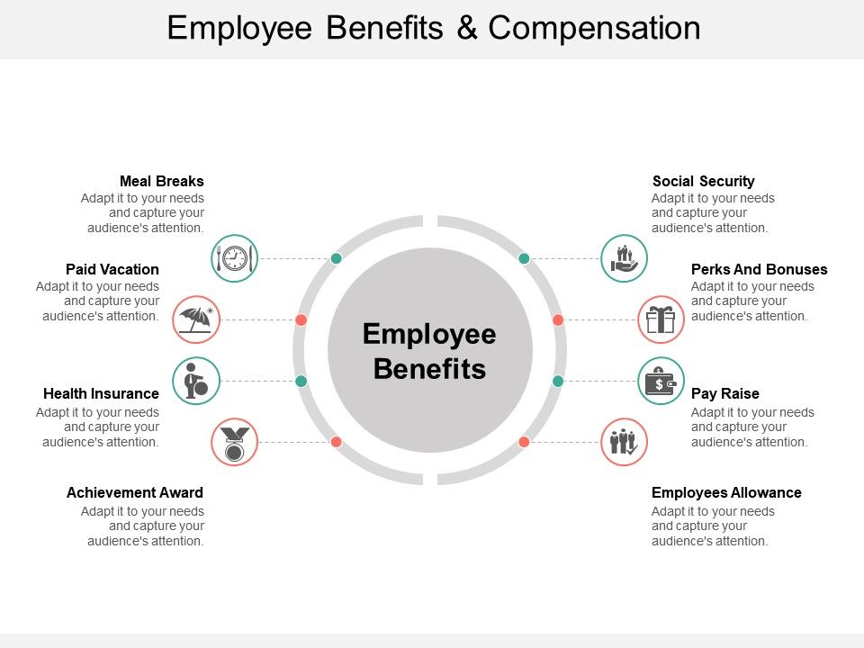 employee_benefits_and_compensation_ppt_background_designs_Slide01