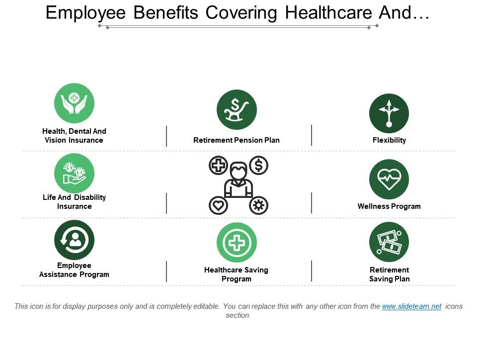 Employee Benefits Covering Healthcare And Wellness Program