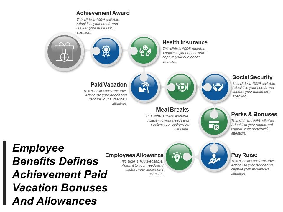employee_benefits_defines_achievement_paid_vacation_bonuses_and_allowances_Slide01