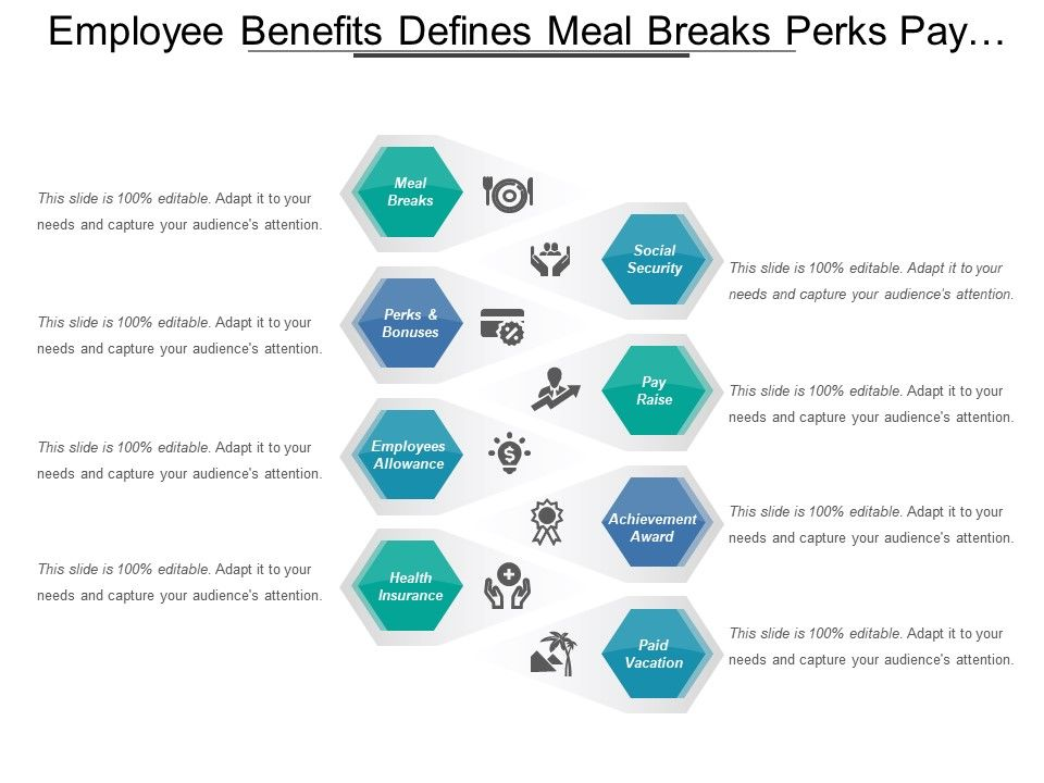employee_benefits_defines_meal_breaks_perks_pay_raise_and_achievement_awards_Slide01