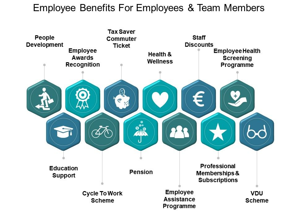 employee benefits template