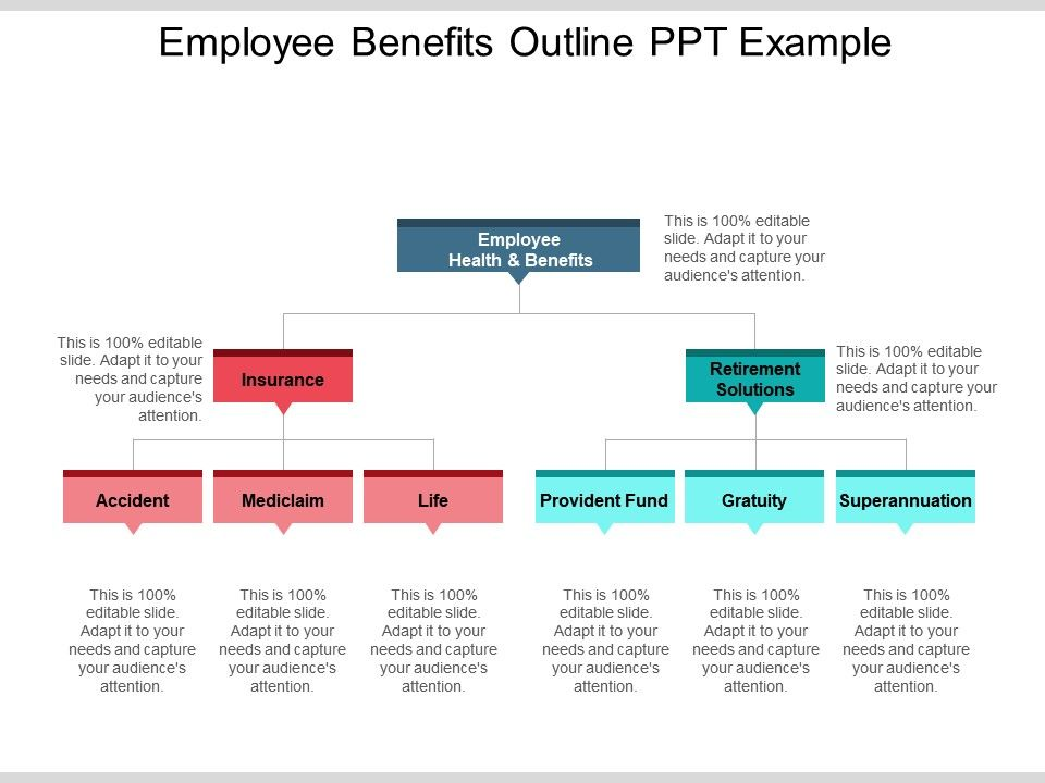 employee benefits outline ppt example powerpoint templates designs
