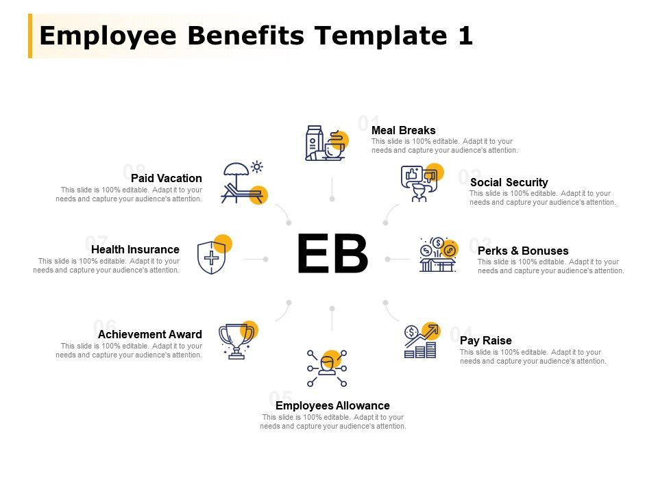 Employee Benefits Template Achievement Award Health Insurance Ppt Powerpoint Presentation File Images