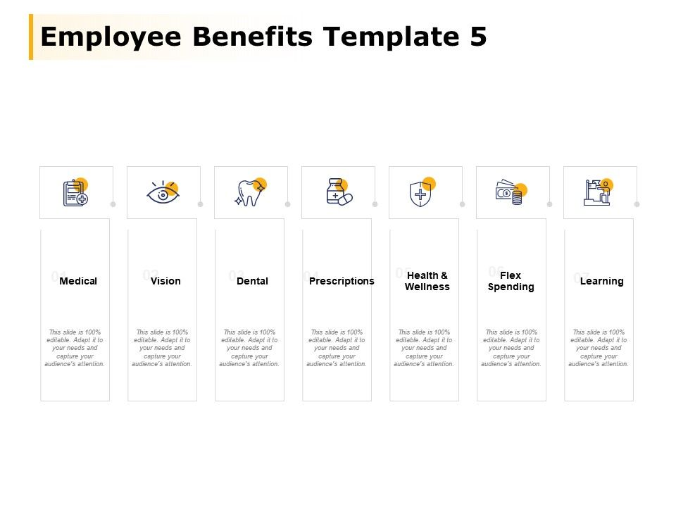 Employee Benefits Template Learning Vision Medical Ppt Powerpoint