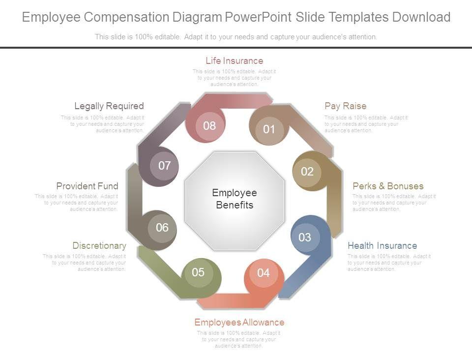 employee_compensation_diagram_powerpoint_slide_templates_download_Slide01