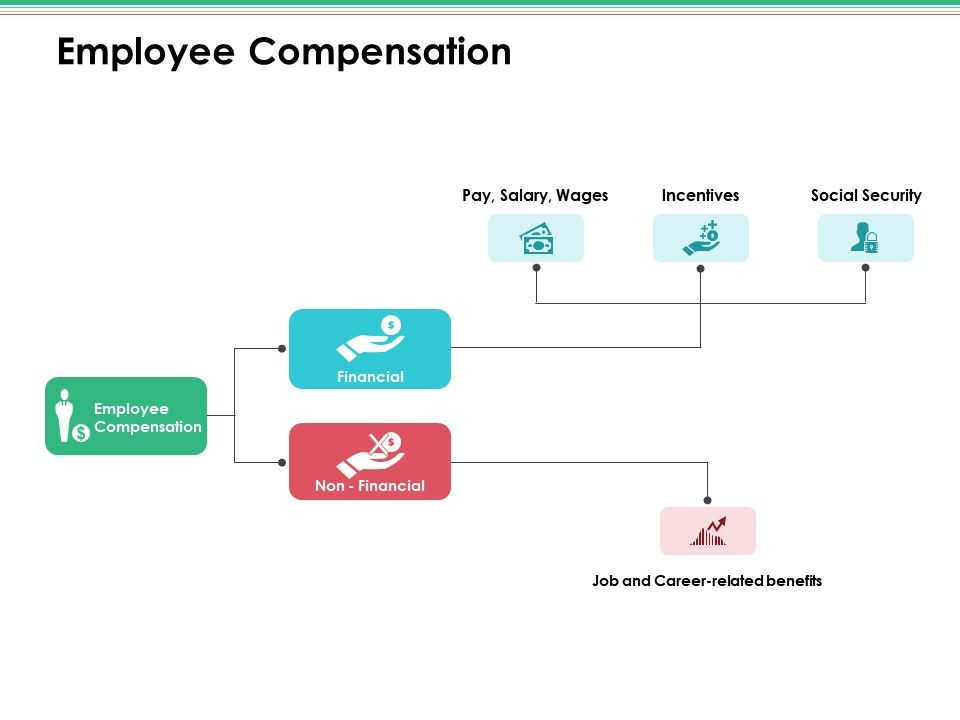 employee_compensation_ppt_infographic_template_visual_aids_Slide01