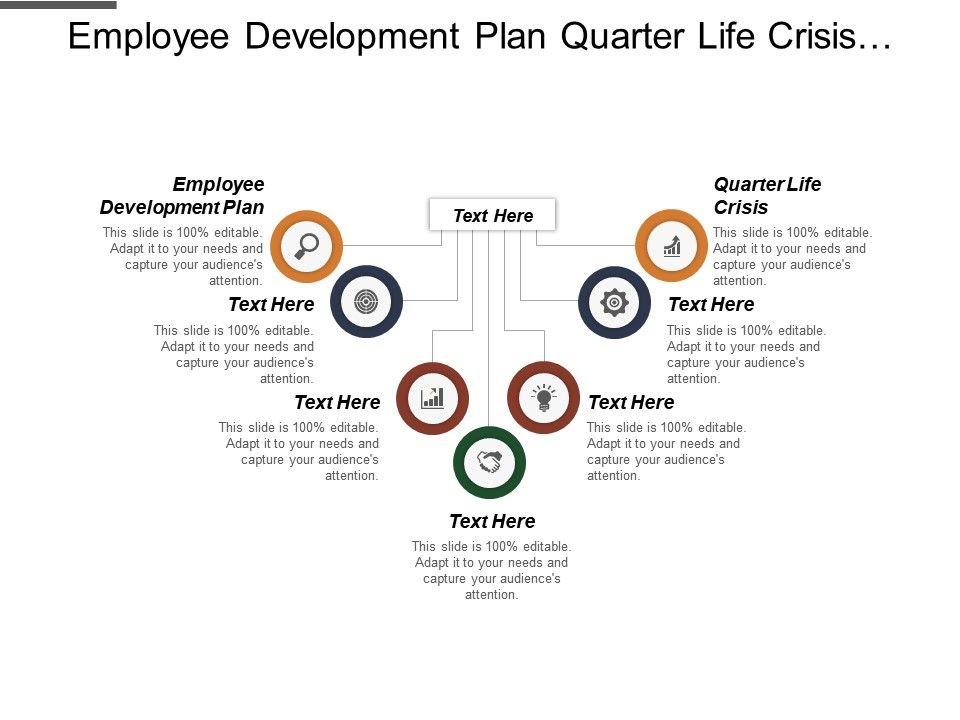 Employee Development Plan Quarter Life Crisis Systems