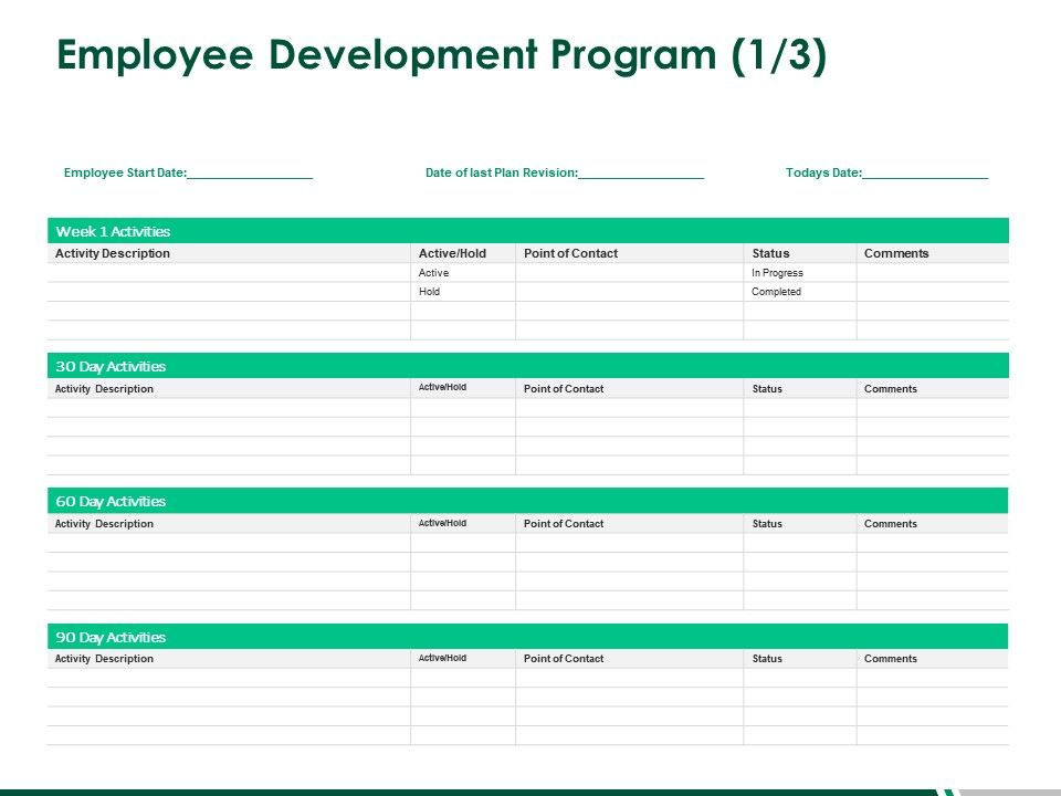 Employee Development Program Business A248 Ppt Powerpoint